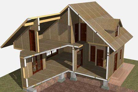 Строительство зданий на основе стеновых SIP панелей в Астрахани